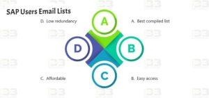 SAP Users Email List   SAP Users List   B2B Data Services